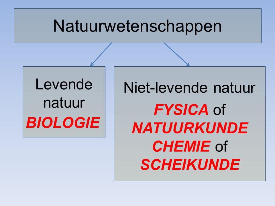 Natuurwetenschappen Levende natuur Niet-levende natuur BIOLOGIE FYSICA of NATUURKUNDE CHEMIE of SCHEIKUNDE