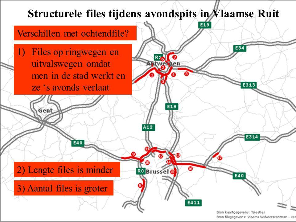 Structurele files tijdens avondspits in Vlaamse Ruit Verschillen met ochtendfile? 1)Files op ringwegen en uitvalswegen omdat men in de stad werkt en z