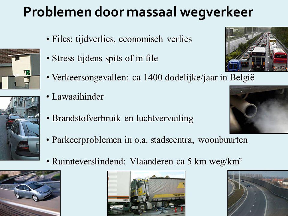 Files: tijdverlies, economisch verlies Files: tijdverlies, economisch verlies Verkeersongevallen: ca 1400 dodelijke/jaar in België Verkeersongevallen: