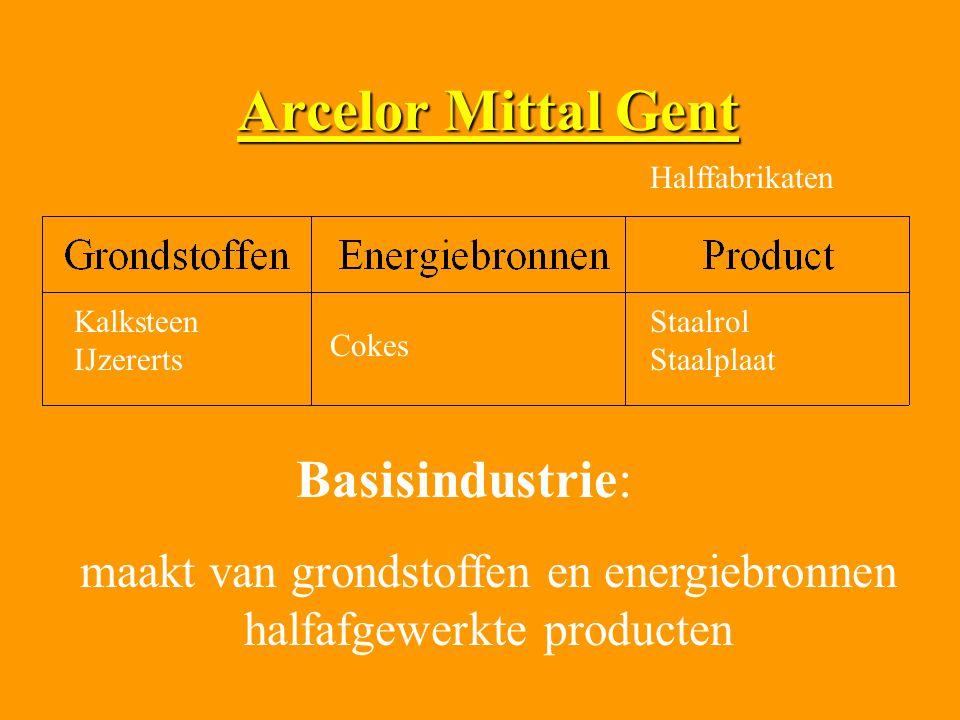 Baltimore Aircoil Corporation StaalrolElektriciteitKoelsystemen Eindproducten Verwerkingsindustrie: maakt van halffabrikaten en energiebronnen eindproducten
