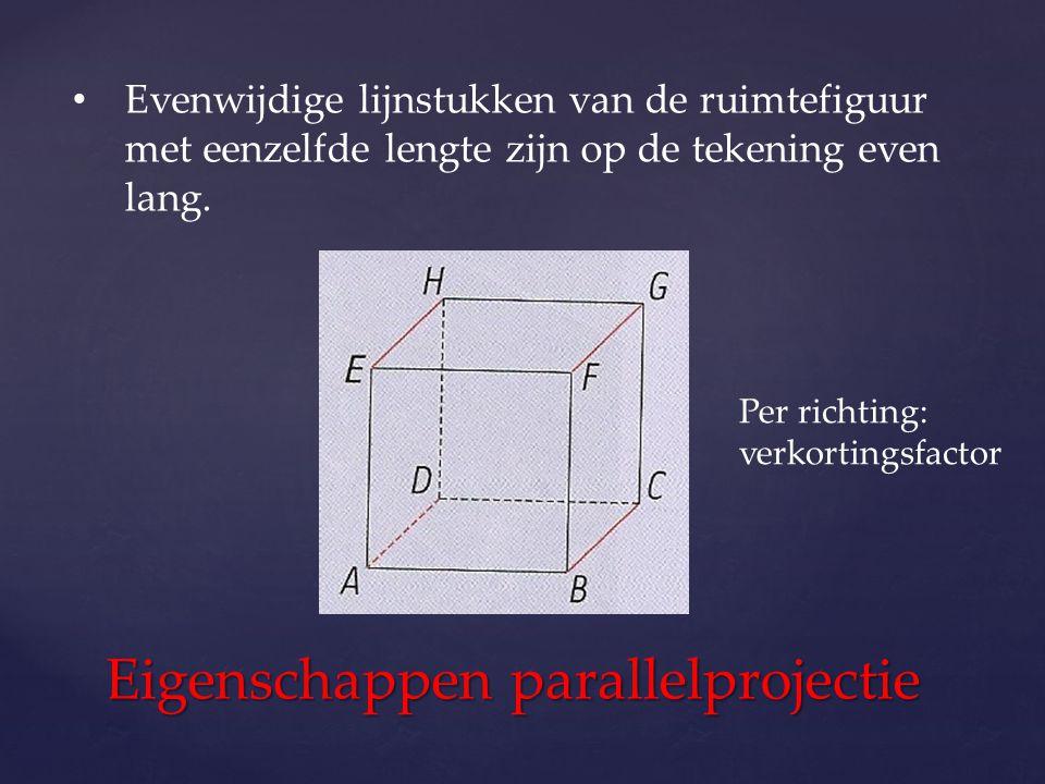 Evenwijdige lijnstukken van de ruimtefiguur met eenzelfde lengte zijn op de tekening even lang. Eigenschappen parallelprojectie Per richting: verkorti