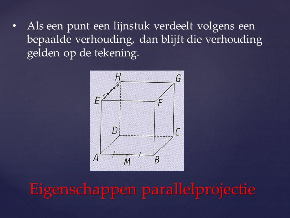 Als een punt een lijnstuk verdeelt volgens een bepaalde verhouding, dan blijft die verhouding gelden op de tekening. Eigenschappen parallelprojectie
