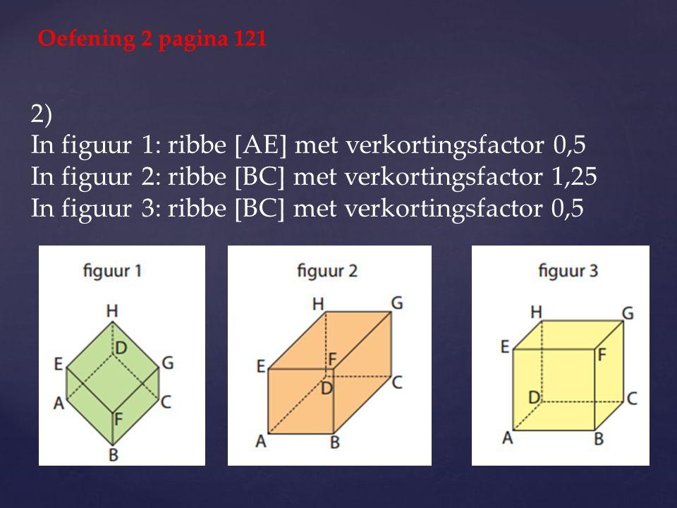 2) In figuur 1: ribbe [AE] met verkortingsfactor 0,5 In figuur 2: ribbe [BC] met verkortingsfactor 1,25 In figuur 3: ribbe [BC] met verkortingsfactor