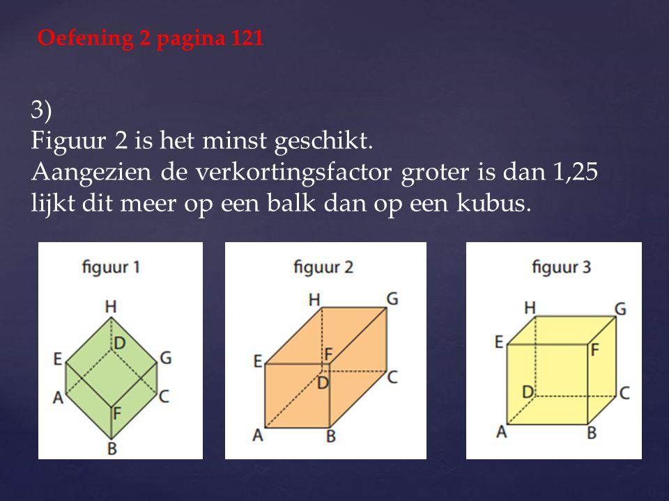3) Figuur 2 is het minst geschikt. Aangezien de verkortingsfactor groter is dan 1,25 lijkt dit meer op een balk dan op een kubus. Oefening 2 pagina 12