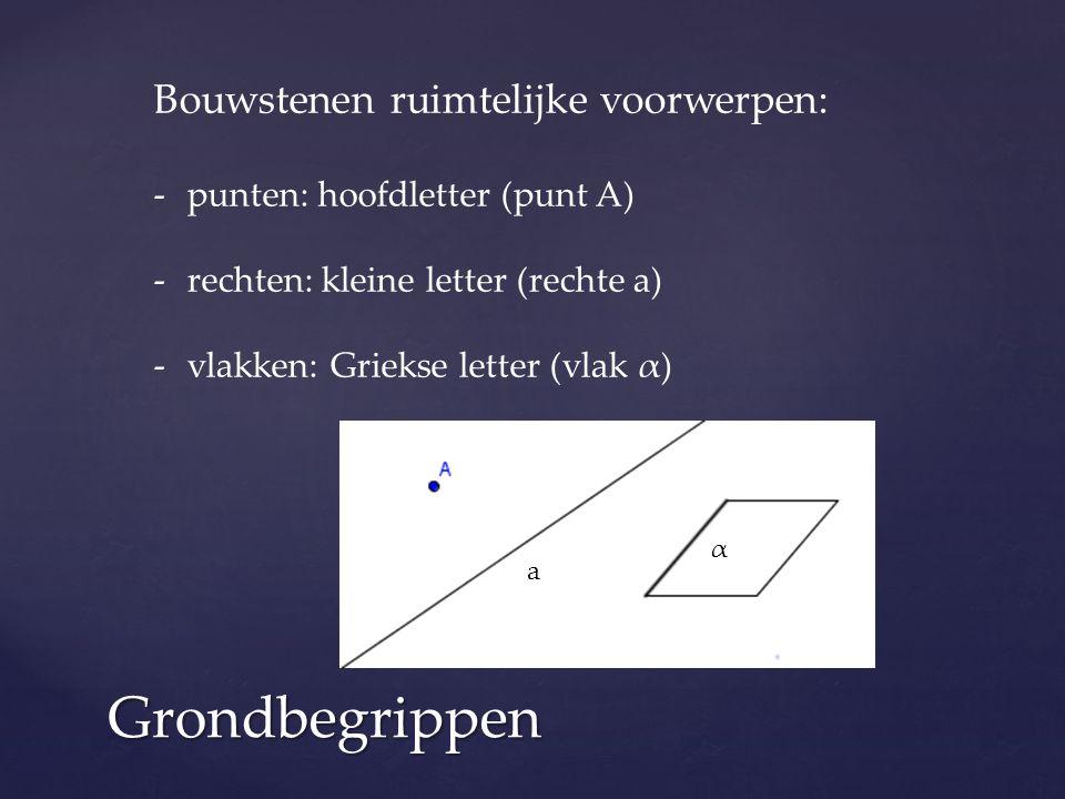 Grondbegrippen Bouwstenen ruimtelijke voorwerpen: -punten: hoofdletter (punt A) -rechten: kleine letter (rechte a) -vlakken: Griekse letter (vlak α) a