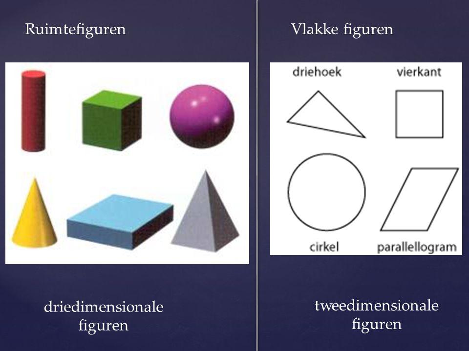 Ruimtefiguren driedimensionale figuren tweedimensionale figuren Vlakke figuren