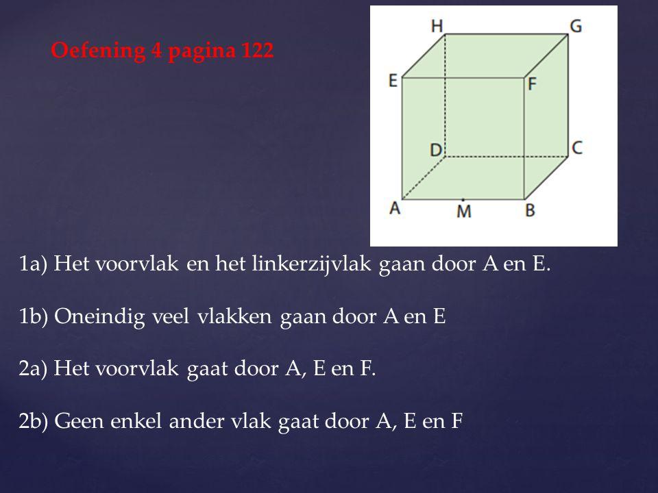 1a) Het voorvlak en het linkerzijvlak gaan door A en E. 1b) Oneindig veel vlakken gaan door A en E 2a) Het voorvlak gaat door A, E en F. 2b) Geen enke