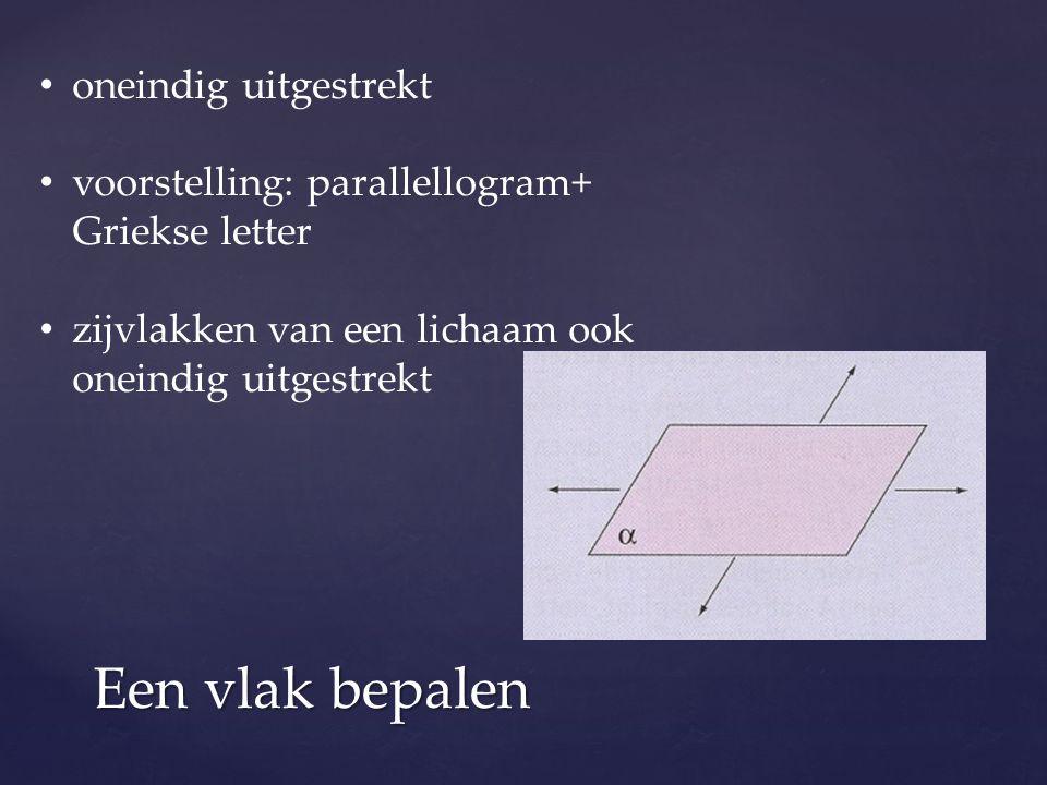 Een vlak bepalen oneindig uitgestrekt voorstelling: parallellogram+ Griekse letter zijvlakken van een lichaam ook oneindig uitgestrekt