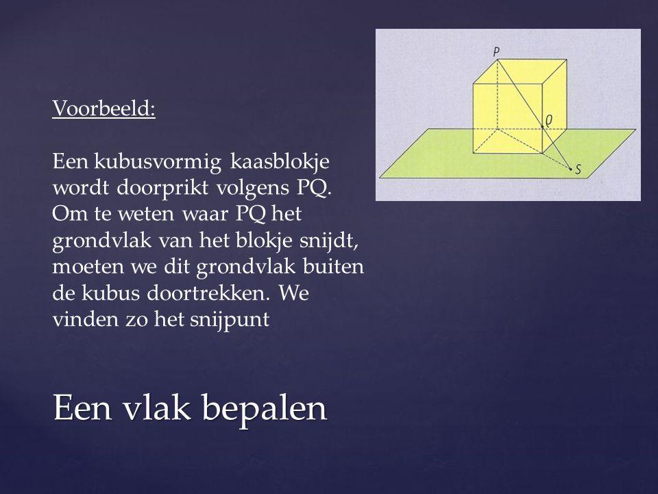 Een vlak bepalen Voorbeeld: Een kubusvormig kaasblokje wordt doorprikt volgens PQ. Om te weten waar PQ het grondvlak van het blokje snijdt, moeten we