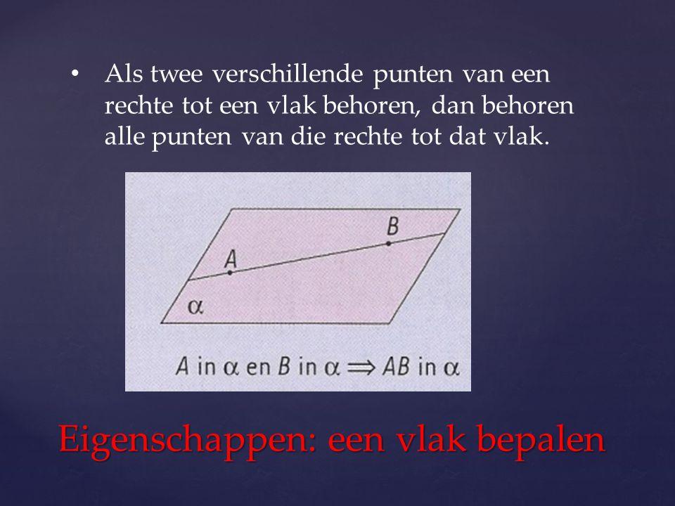 Eigenschappen: een vlak bepalen Als twee verschillende punten van een rechte tot een vlak behoren, dan behoren alle punten van die rechte tot dat vlak