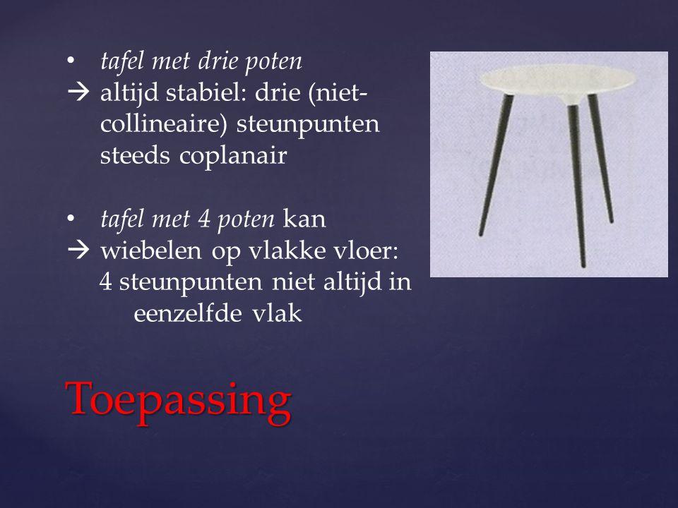 tafel met drie poten  altijd stabiel: drie (niet- collineaire) steunpunten steeds coplanair tafel met 4 poten kan  wiebelen op vlakke vloer: 4 steun