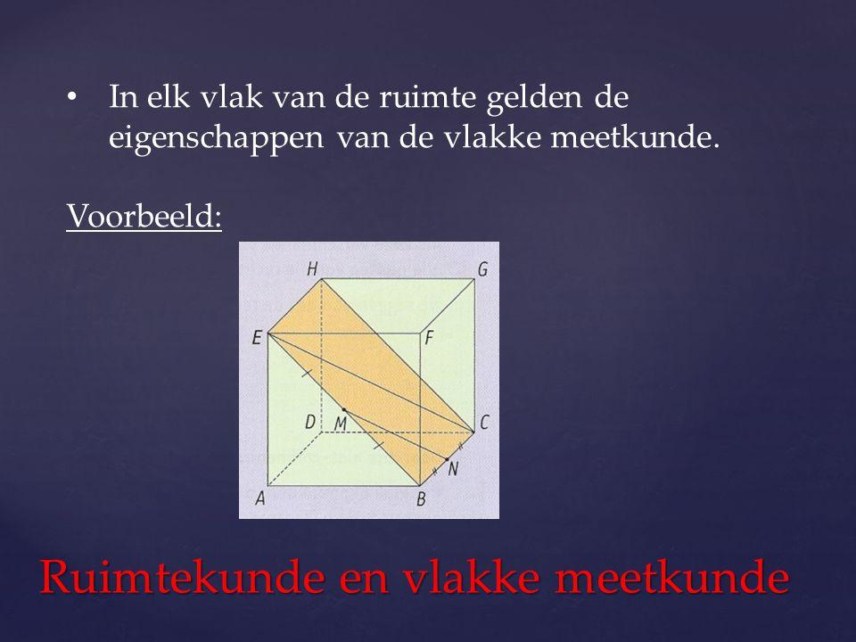 In elk vlak van de ruimte gelden de eigenschappen van de vlakke meetkunde. Voorbeeld: Ruimtekunde en vlakke meetkunde