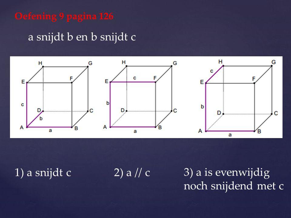 Oefening 9 pagina 126 1) a snijdt c2) a // c 3) a is evenwijdig noch snijdend met c a snijdt b en b snijdt c