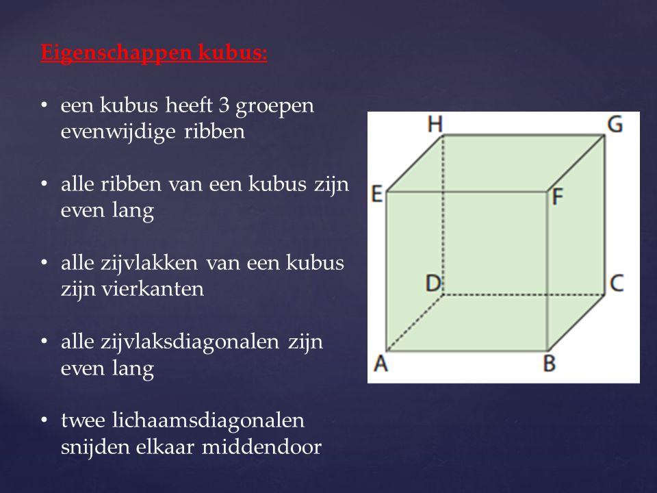 Eigenschappen kubus: een kubus heeft 3 groepen evenwijdige ribben alle ribben van een kubus zijn even lang alle zijvlakken van een kubus zijn vierkant