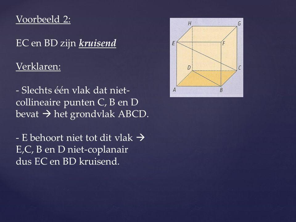 Voorbeeld 2: EC en BD zijn kruisend Verklaren: - Slechts één vlak dat niet- collineaire punten C, B en D bevat  het grondvlak ABCD. - E behoort niet