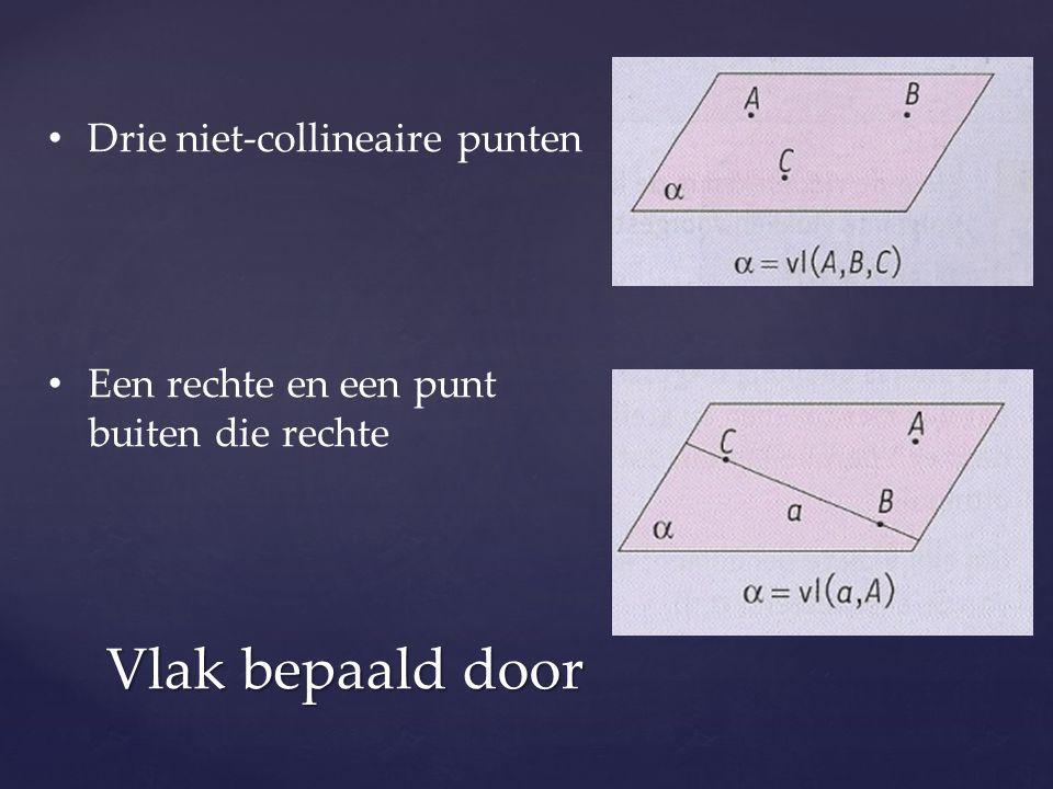 Vlak bepaald door Drie niet-collineaire punten Een rechte en een punt buiten die rechte