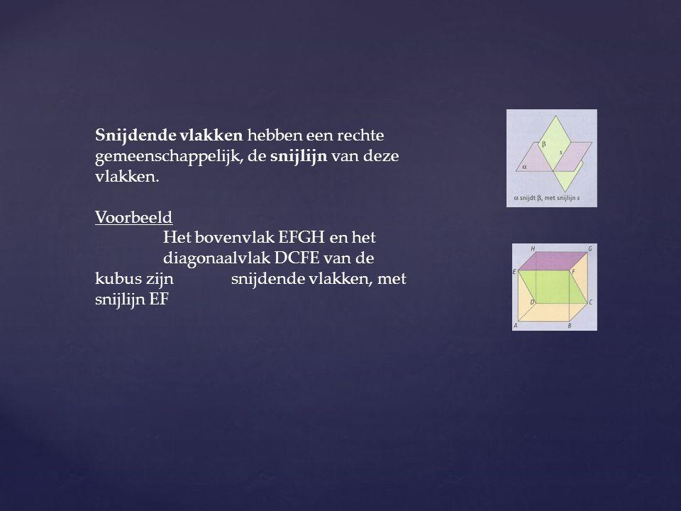 Snijdende vlakken hebben een rechte gemeenschappelijk, de snijlijn van deze vlakken. Voorbeeld Het bovenvlak EFGH en het diagonaalvlak DCFE van de kub