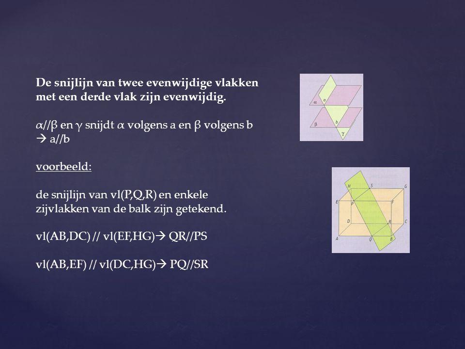 De snijlijn van twee evenwijdige vlakken met een derde vlak zijn evenwijdig. α//β en γ snijdt α volgens a en β volgens b  a//b voorbeeld: de snijlijn