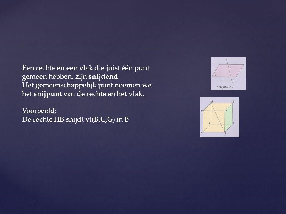 Een rechte en een vlak die juist één punt gemeen hebben, zijn snijdend Het gemeenschappelijk punt noemen we het snijpunt van de rechte en het vlak. Vo