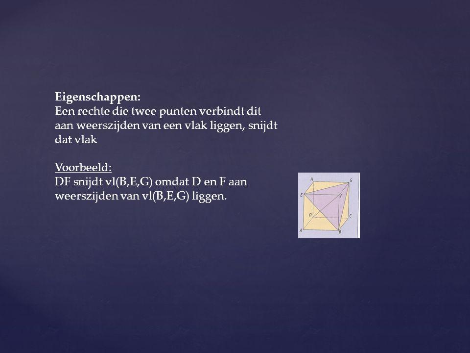 Eigenschappen: Een rechte die twee punten verbindt dit aan weerszijden van een vlak liggen, snijdt dat vlak Voorbeeld: DF snijdt vl(B,E,G) omdat D en