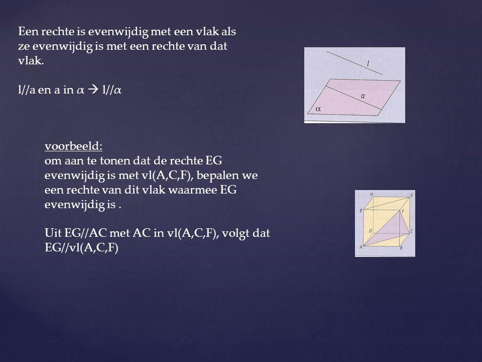 voorbeeld: om aan te tonen dat de rechte EG evenwijdig is met vl(A,C,F), bepalen we een rechte van dit vlak waarmee EG evenwijdig is. Uit EG//AC met A