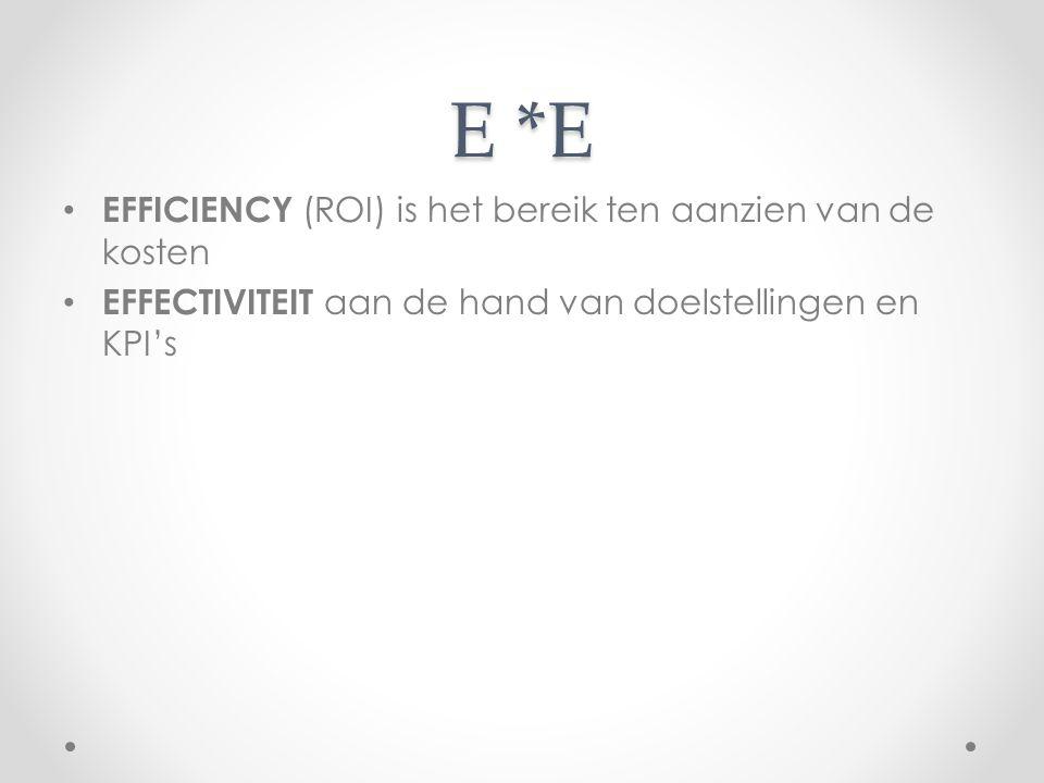 E *E EFFICIENCY (ROI) is het bereik ten aanzien van de kosten EFFECTIVITEIT aan de hand van doelstellingen en KPI's