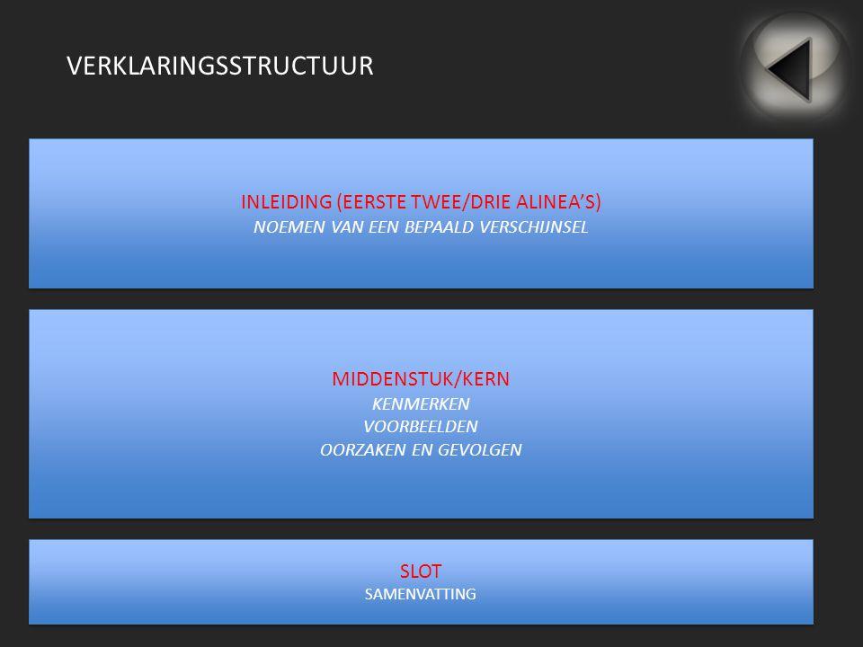 VERKLARINGSSTRUCTUUR INLEIDING (EERSTE TWEE/DRIE ALINEA'S) NOEMEN VAN EEN BEPAALD VERSCHIJNSEL INLEIDING (EERSTE TWEE/DRIE ALINEA'S) NOEMEN VAN EEN BE