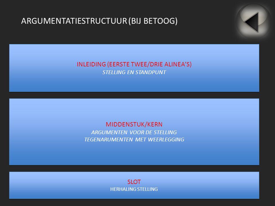 ARGUMENTATIESTRUCTUUR (BIJ BETOOG) INLEIDING (EERSTE TWEE/DRIE ALINEA'S) STELLING EN STANDPUNT INLEIDING (EERSTE TWEE/DRIE ALINEA'S) STELLING EN STAND
