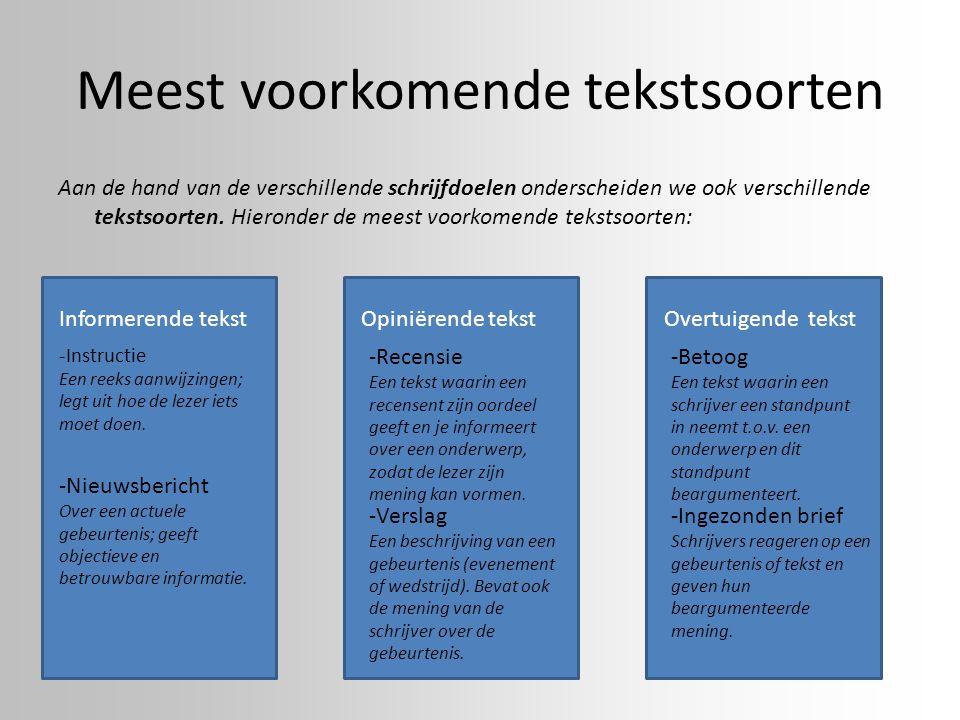 DE INDELING VAN EEN TEKST INLEIDING (EERSTE TWEE/DRIE ALINEA'S) FUNCTIES VAN DE INLEIDING: - Introduceren van het onderwerp/ aangeven wat het onderwerp is -De aandacht van de lezer trekken - Eventueel de opbouw van de tekst aangeven INLEIDING (EERSTE TWEE/DRIE ALINEA'S) FUNCTIES VAN DE INLEIDING: - Introduceren van het onderwerp/ aangeven wat het onderwerp is -De aandacht van de lezer trekken - Eventueel de opbouw van de tekst aangeven MIDDENSTUK/KERN HET MIDDENSTUK WORDT GESTRUCTUREERD DOOR: -Structurerende zinnen: aankondigende en afsluitende zinnen van alinea's - verbanden tussen alinea's/signaalwoorden - typografische aanwijzingen: witregels, tussenkopjes etc.