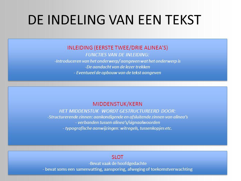 DE INDELING VAN EEN TEKST INLEIDING (EERSTE TWEE/DRIE ALINEA'S) FUNCTIES VAN DE INLEIDING: - Introduceren van het onderwerp/ aangeven wat het onderwer
