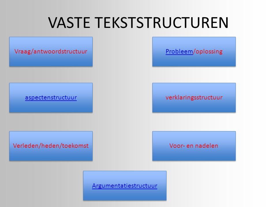 VASTE TEKSTSTRUCTUREN Vraag/antwoordstructuur aspectenstructuur Verleden/heden/toekomst verklaringsstructuur ProbleemProbleem/oplossing ProbleemProble
