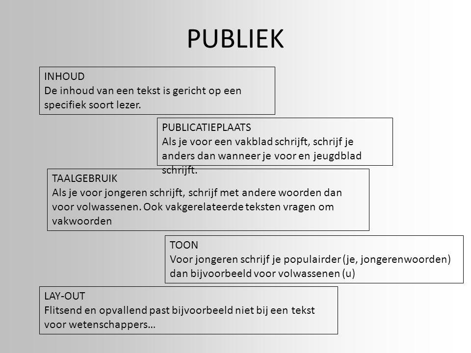 PUBLIEK INHOUD De inhoud van een tekst is gericht op een specifiek soort lezer. PUBLICATIEPLAATS Als je voor een vakblad schrijft, schrijf je anders d