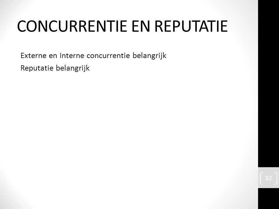 Externe en Interne concurrentie belangrijk Reputatie belangrijk 32 CONCURRENTIE EN REPUTATIE
