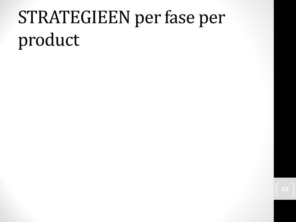 43 STRATEGIEEN per fase per product