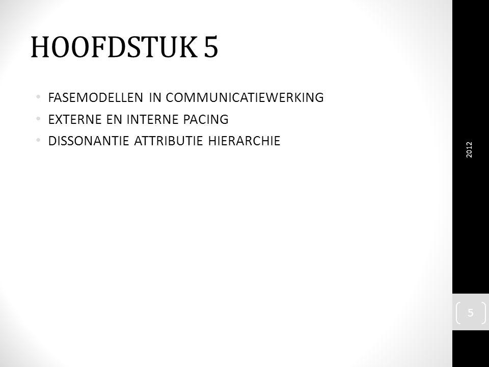 HOOFDSTUK 5 FASEMODELLEN IN COMMUNICATIEWERKING EXTERNE EN INTERNE PACING DISSONANTIE ATTRIBUTIE HIERARCHIE 2012 5