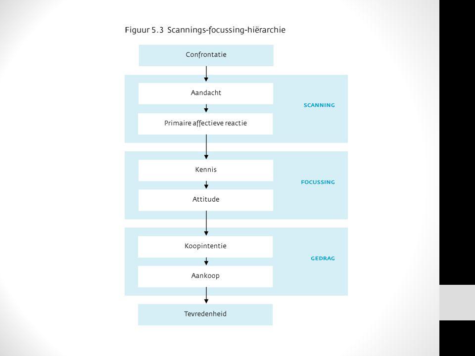 Eerst Categorisering Concurrentieanalyse en dan de Benefits formuleren.