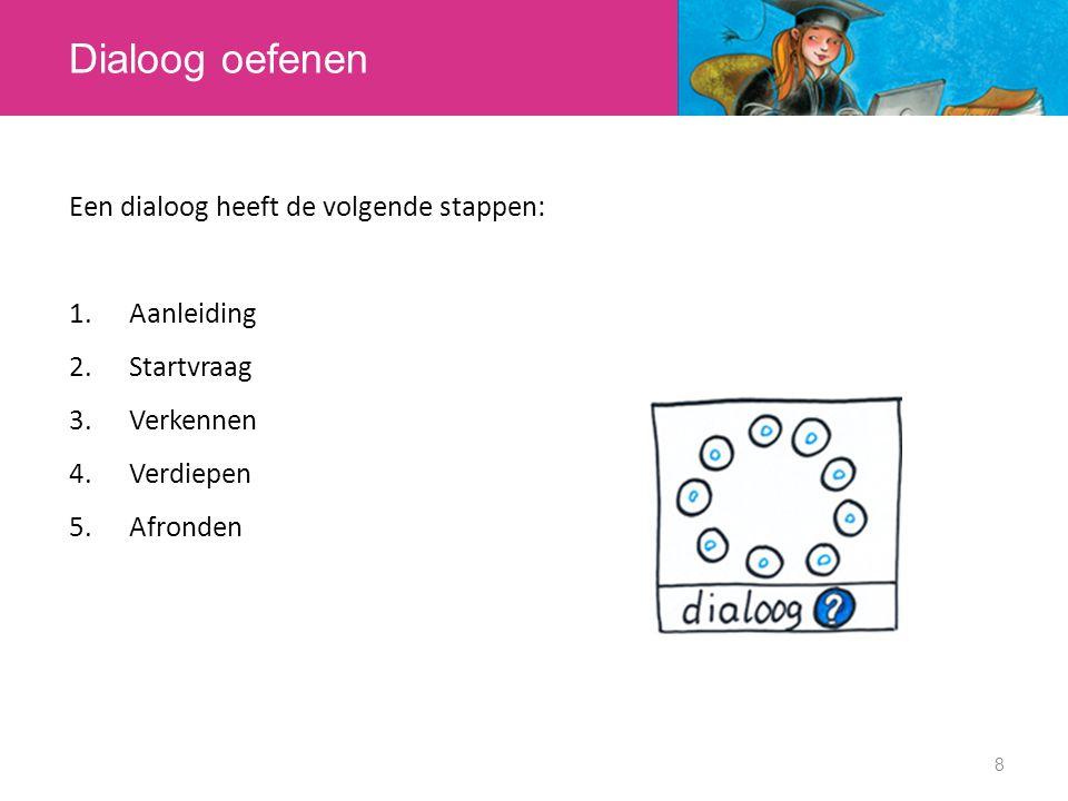 Dialoog oefenen Een dialoog heeft de volgende stappen: 1.Aanleiding 2.Startvraag 3.Verkennen 4.Verdiepen 5.Afronden 8