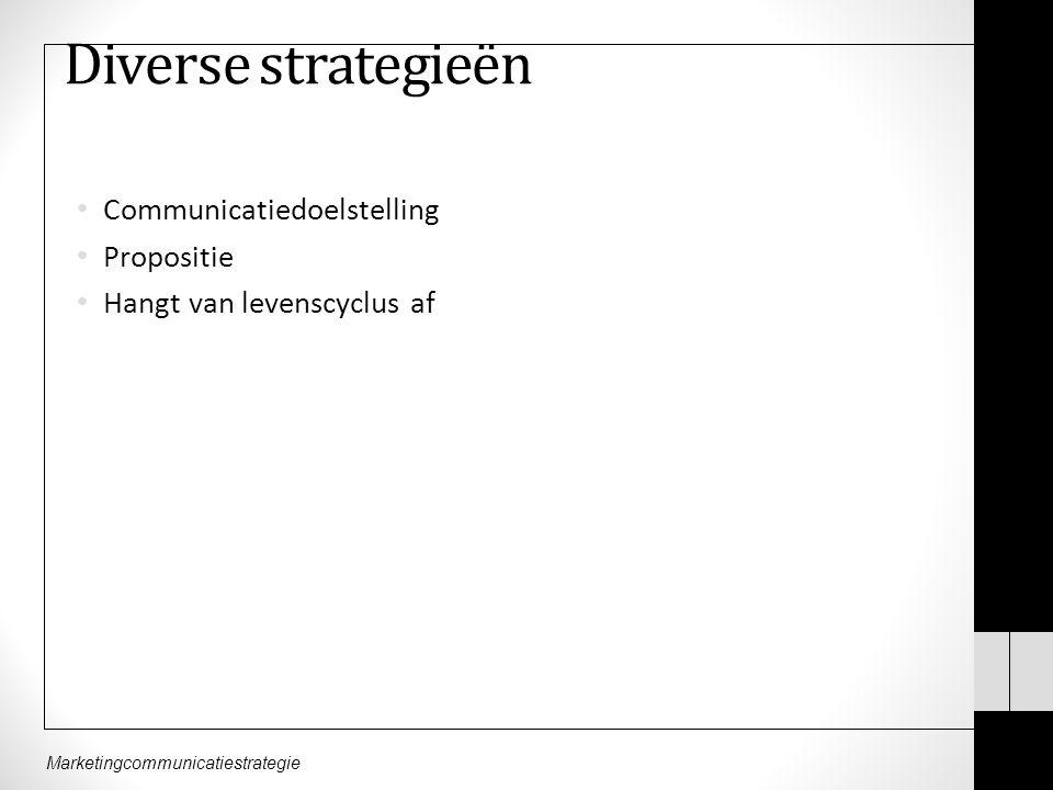 Diverse strategieën Communicatiedoelstelling Propositie Hangt van levenscyclus af