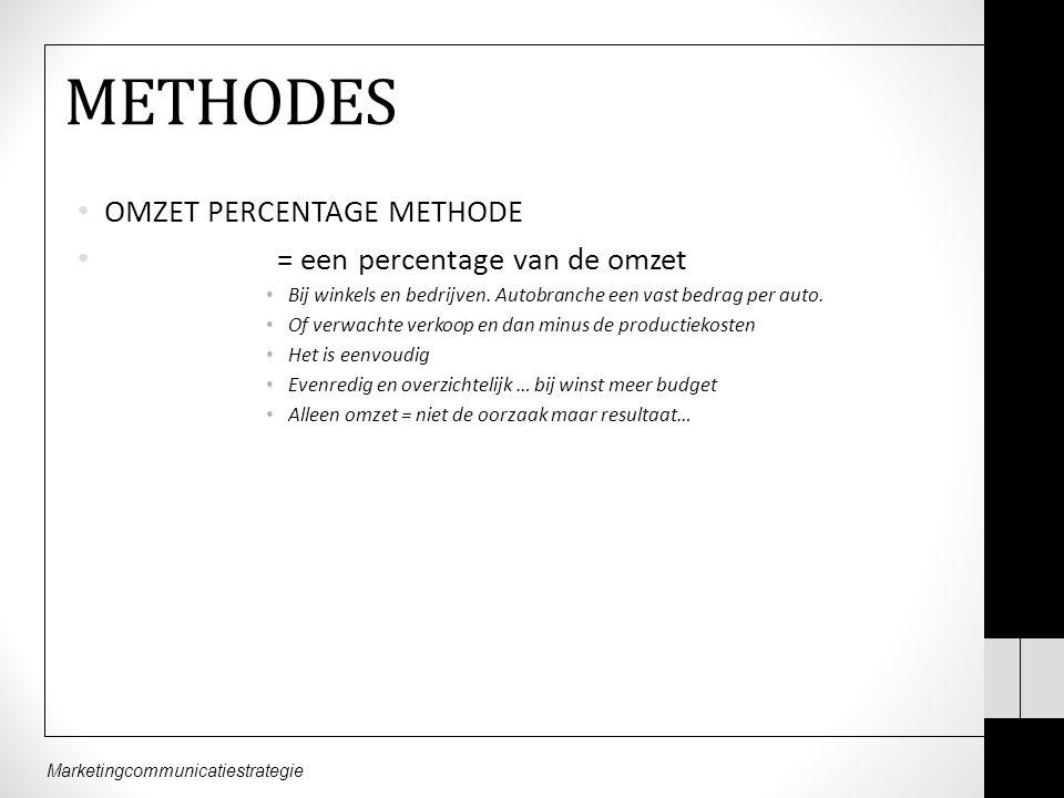 Marketingcommunicatiestrategie METHODES OMZET PERCENTAGE METHODE = een percentage van de omzet Bij winkels en bedrijven.