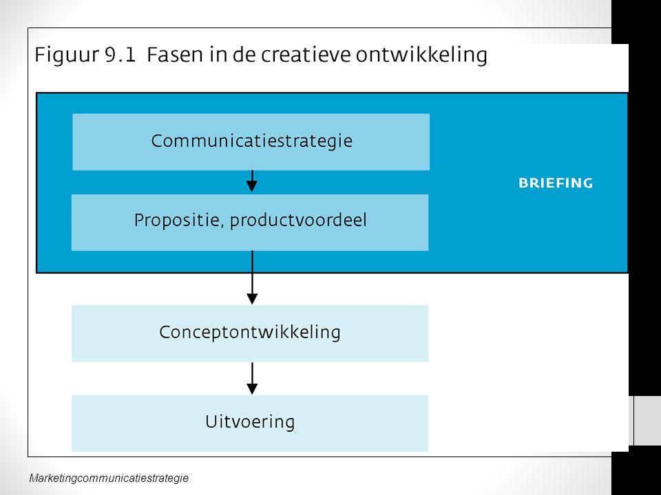 Marketingcommunicatiestrategie Niet altijd gunstig Bronwater = Spa Niet meer onderscheidend Merk moet zich weer onderscheiden