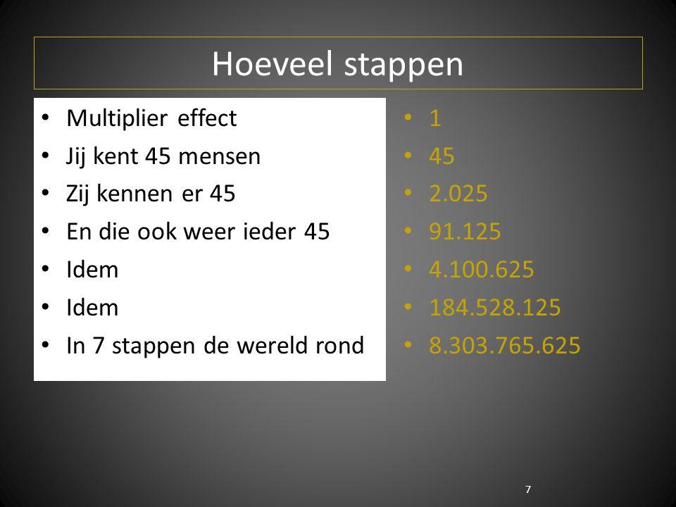 7 Hoeveel stappen Multiplier effect Jij kent 45 mensen Zij kennen er 45 En die ook weer ieder 45 Idem In 7 stappen de wereld rond 1 45 2.025 91.125 4.