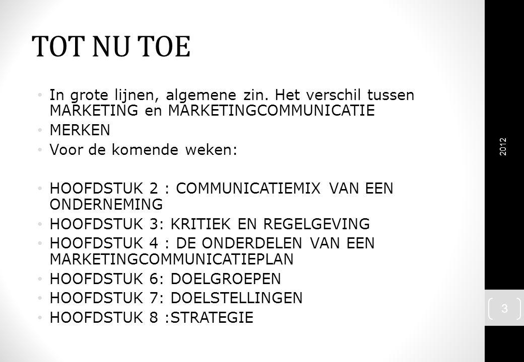 Invloed van Marketingcommunicatie .Zelfvertrouwen van de consument vs objectieve kwaliteit.
