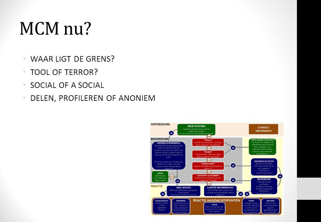 MCM nu? WAAR LIGT DE GRENS? TOOL OF TERROR? SOCIAL OF A SOCIAL DELEN, PROFILEREN OF ANONIEM