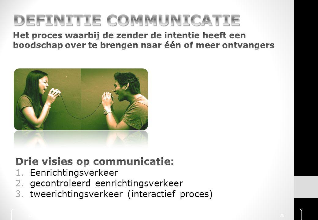 © 2010 Noordhoff Uitgevers bv, Groningen/HoutenCommunicatie Handboek38