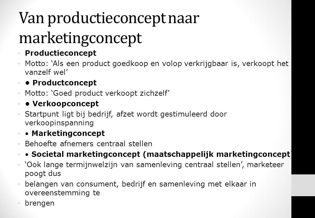 © 2010 Noordhoff Uitgevers bv, Groningen/Houten Communicatie Handboek 45