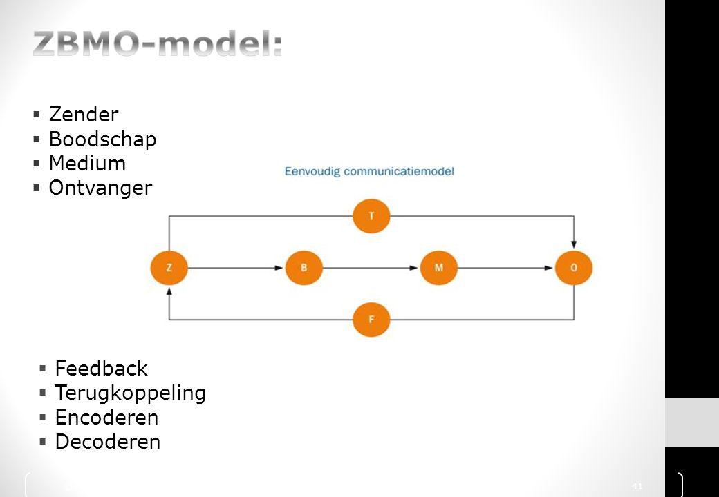  Feedback  Terugkoppeling  Encoderen  Decoderen © 2010 Noordhoff Uitgevers bv, Groningen/Houten Communicatie Handboek 41