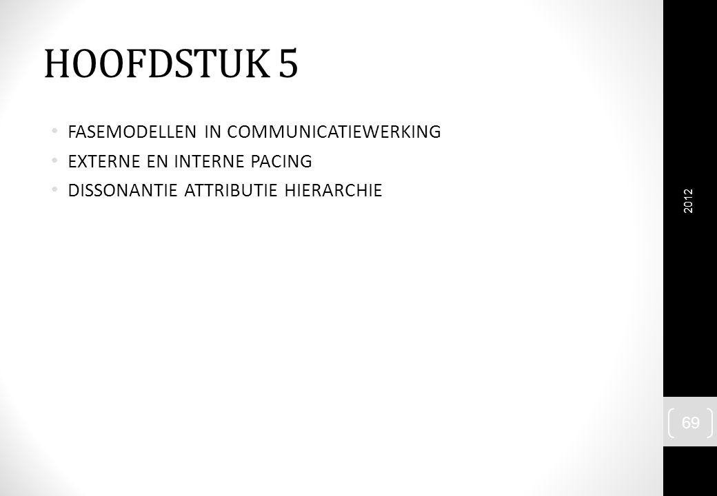 HOOFDSTUK 5 FASEMODELLEN IN COMMUNICATIEWERKING EXTERNE EN INTERNE PACING DISSONANTIE ATTRIBUTIE HIERARCHIE 2012 69