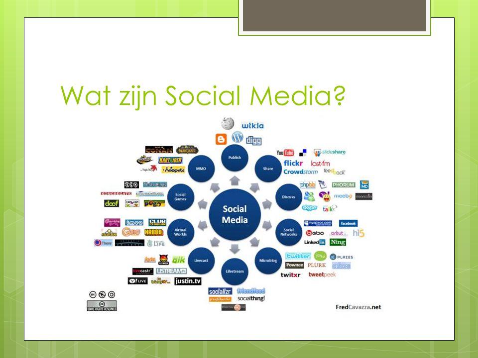Wat zijn Social Media?