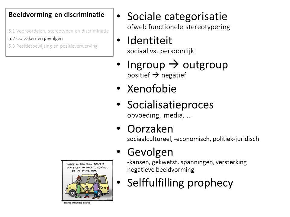 Sociale categorisatie ofwel: functionele stereotypering Identiteit sociaal vs. persoonlijk Ingroup  outgroup positief  negatief Xenofobie Socialisat