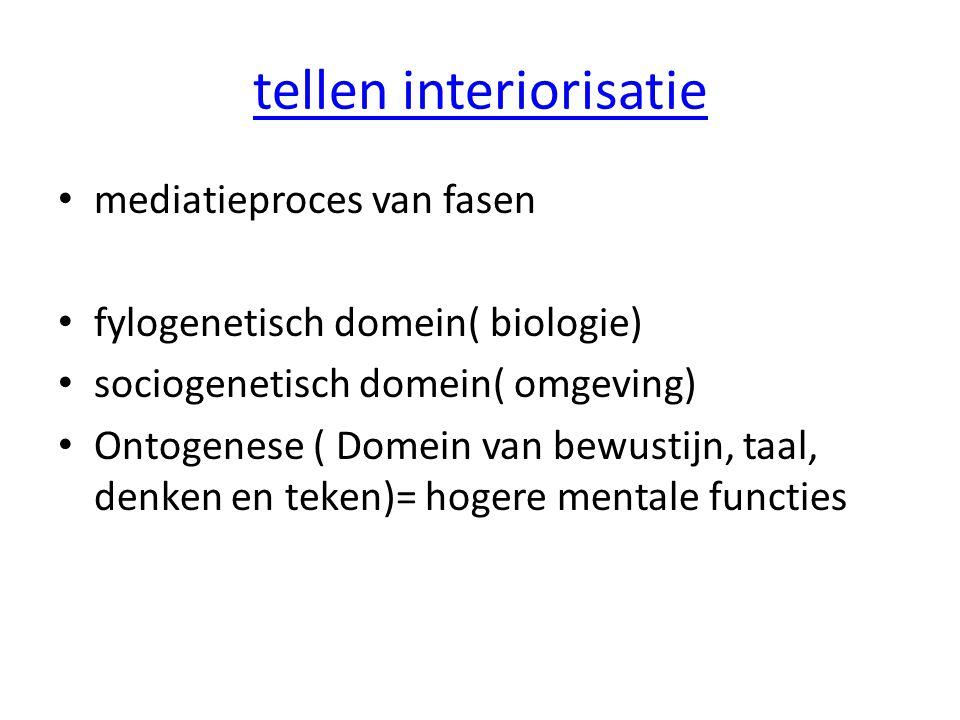 tellen interiorisatie mediatieproces van fasen fylogenetisch domein( biologie) sociogenetisch domein( omgeving) Ontogenese ( Domein van bewustijn, taa
